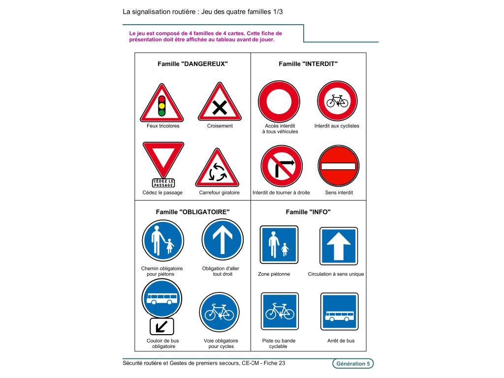 Fiche exercice pédagogique sécurité routière CE1 CE2 CM1 CM2