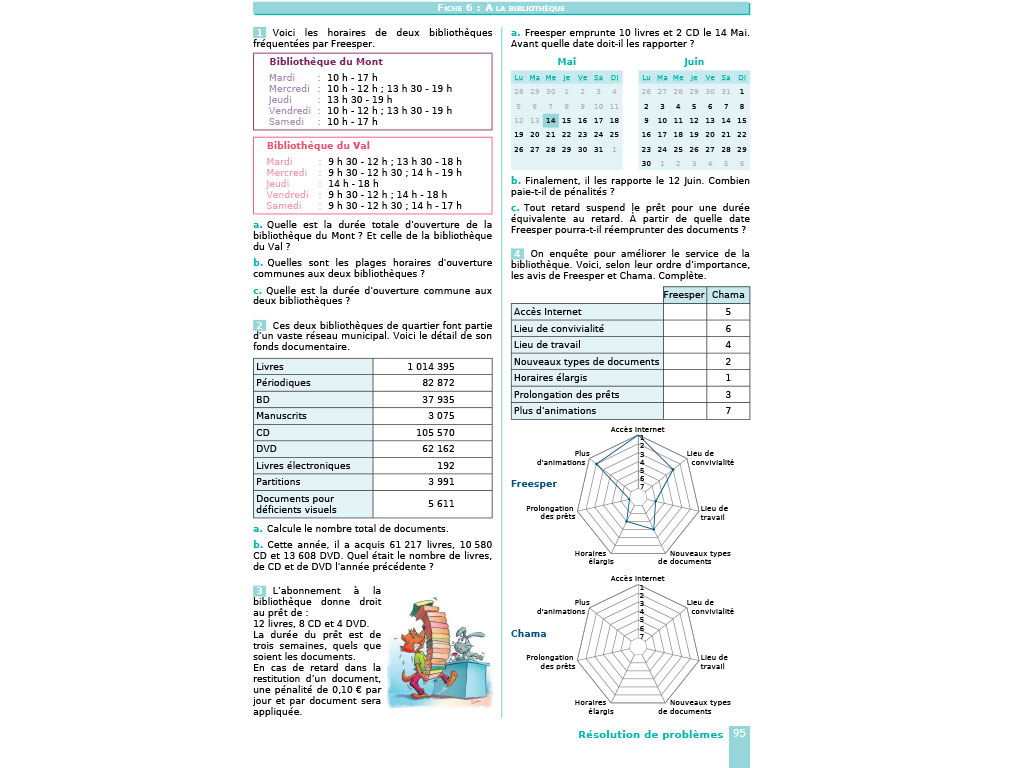 Cahier D Exercices Iparcours Maths Cm2 Ed 2017