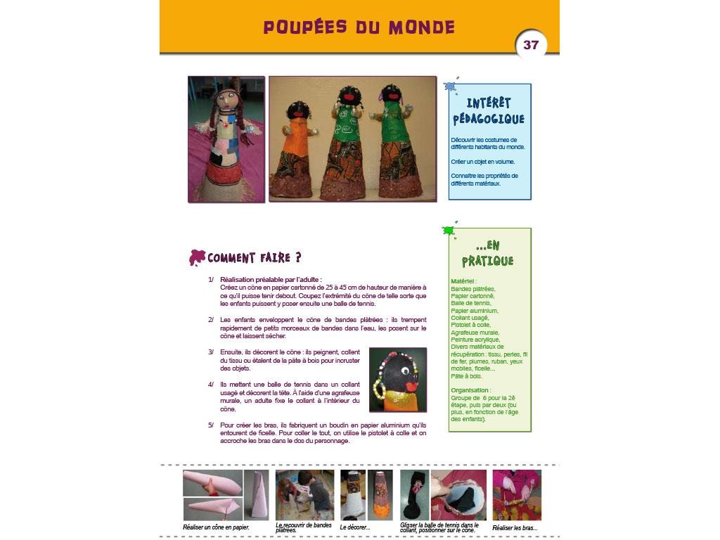 Activité poupées du monde - Arts visuels en Maternelle et CP