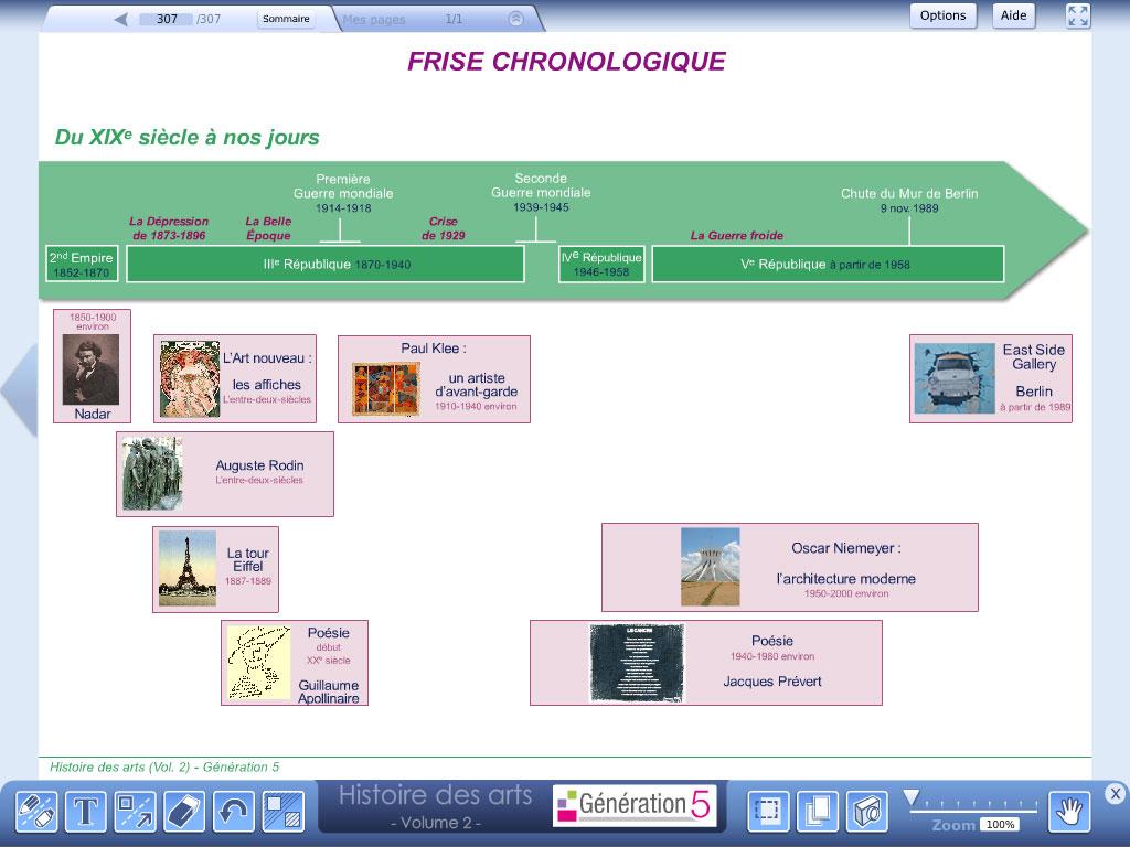 Logiciel frise chronologique  - Histoire des Arts - Volume 2