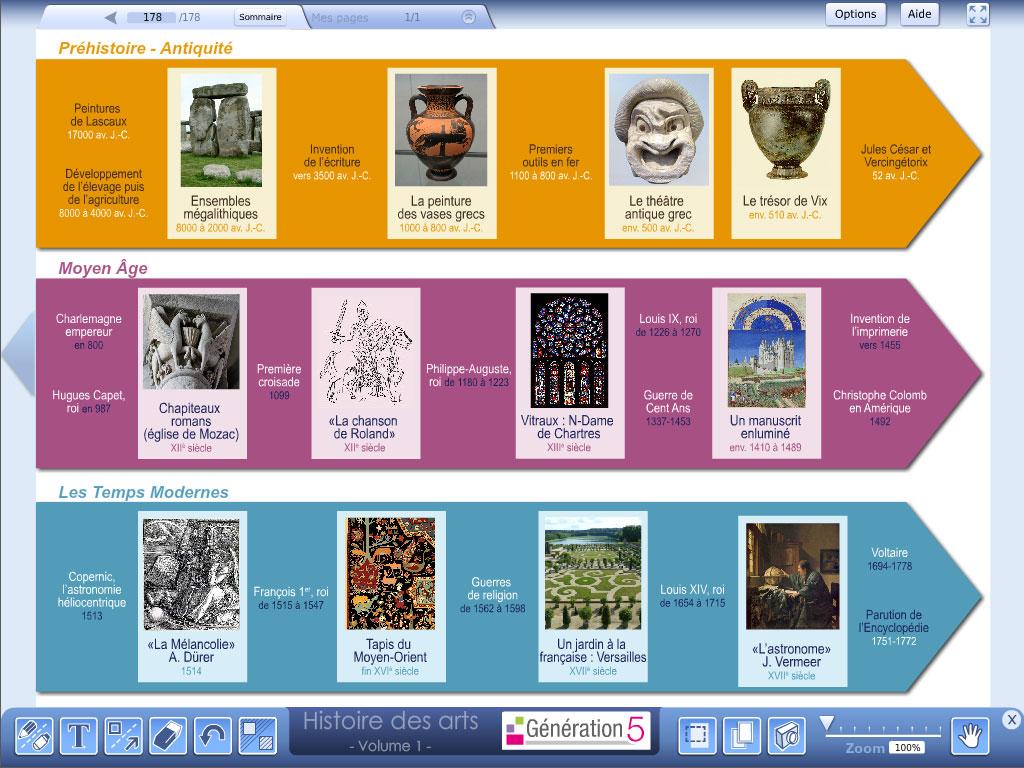 Logiciel frise chronologique - pack Histoire des Arts