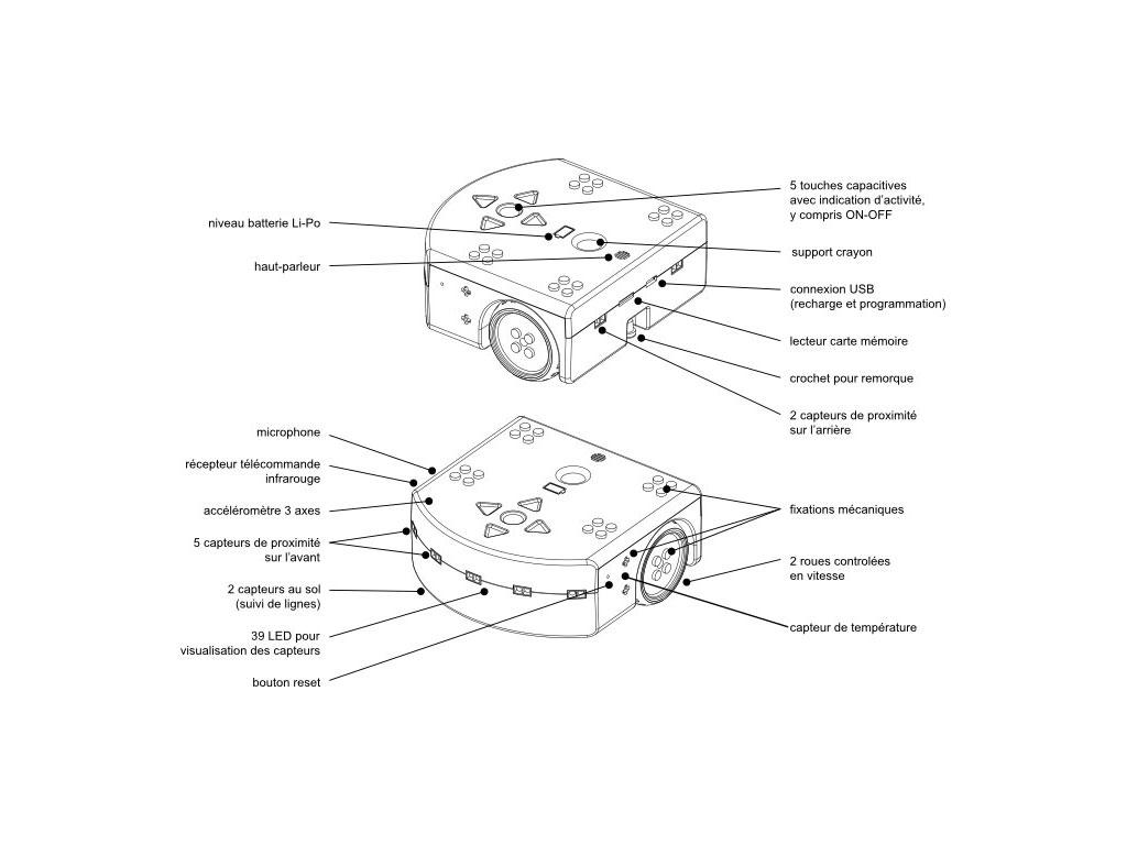 Fonctionnement du robot Thymio 2 wireless