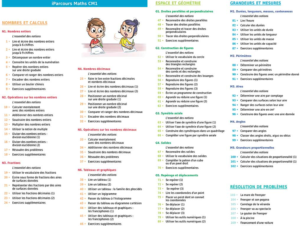 Cahier iParcours CM1