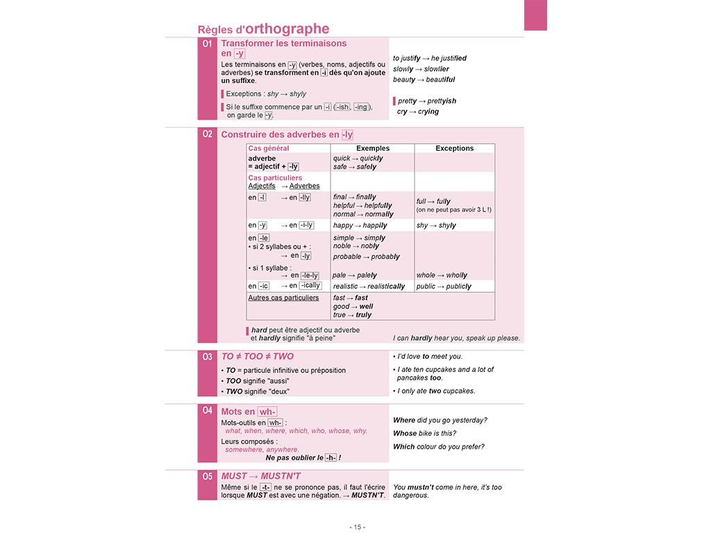 MemoAnglais A2-B1-Ortho