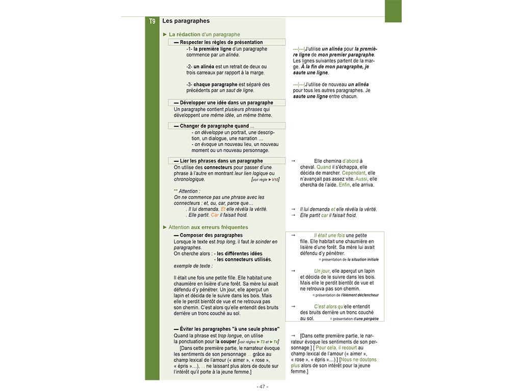 Les paragraphes - Mémo français Rédiger-Analyser