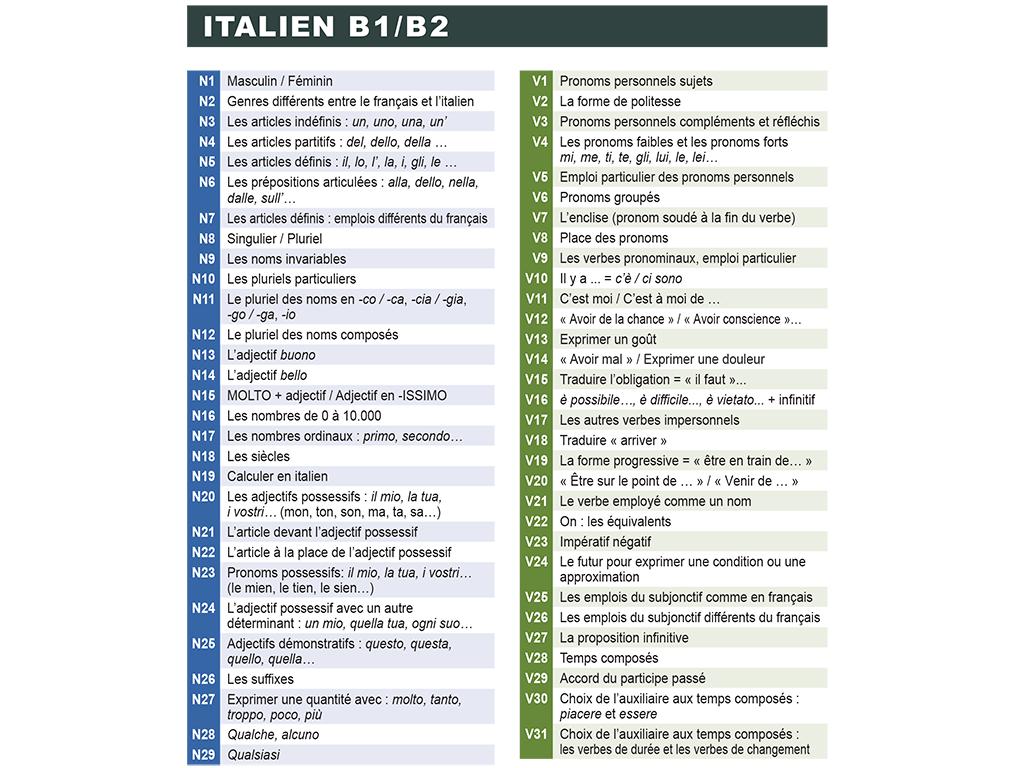 Règles Mémo italien B1-B2