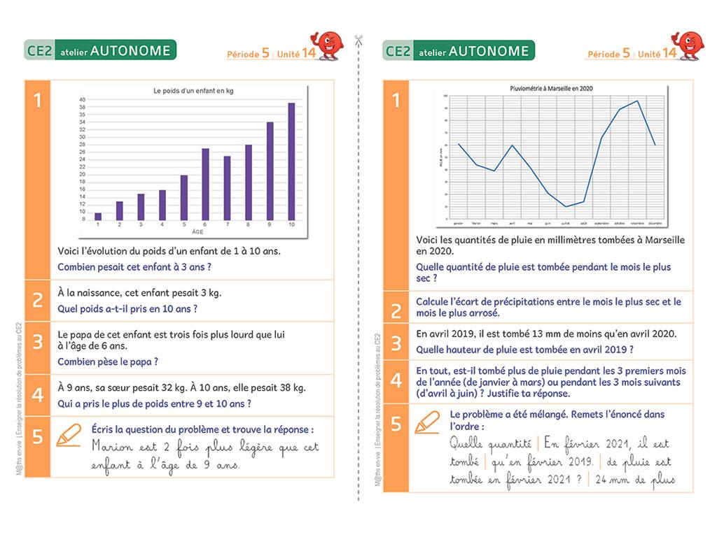 Atelier autonome - Enseigner la résolution de problèmes au CE2