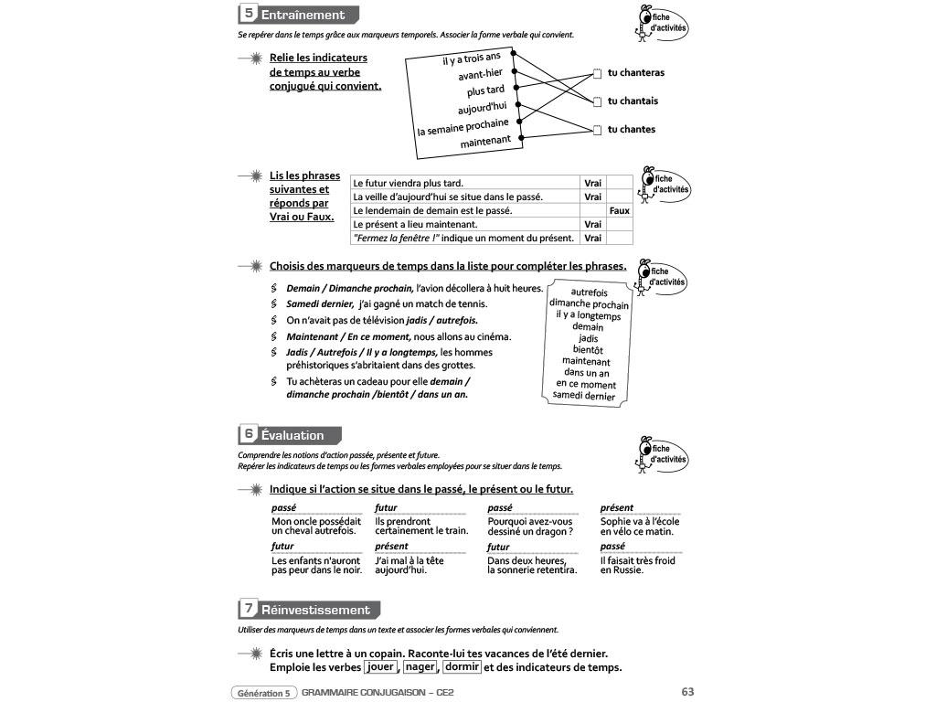 Grammaire Conjugaison Ce2 Preparation De Sequences Et Activites