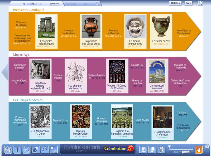 Histoire des Arts (vol. 1) cycle 3, 6e, 5e