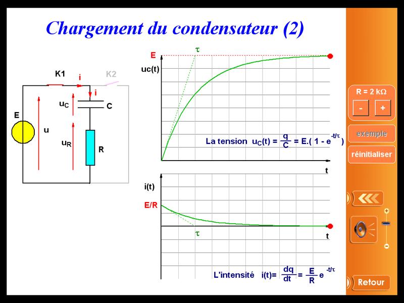 Livre: Maths, physique chimie terminale ST2S \/ résumés de ...