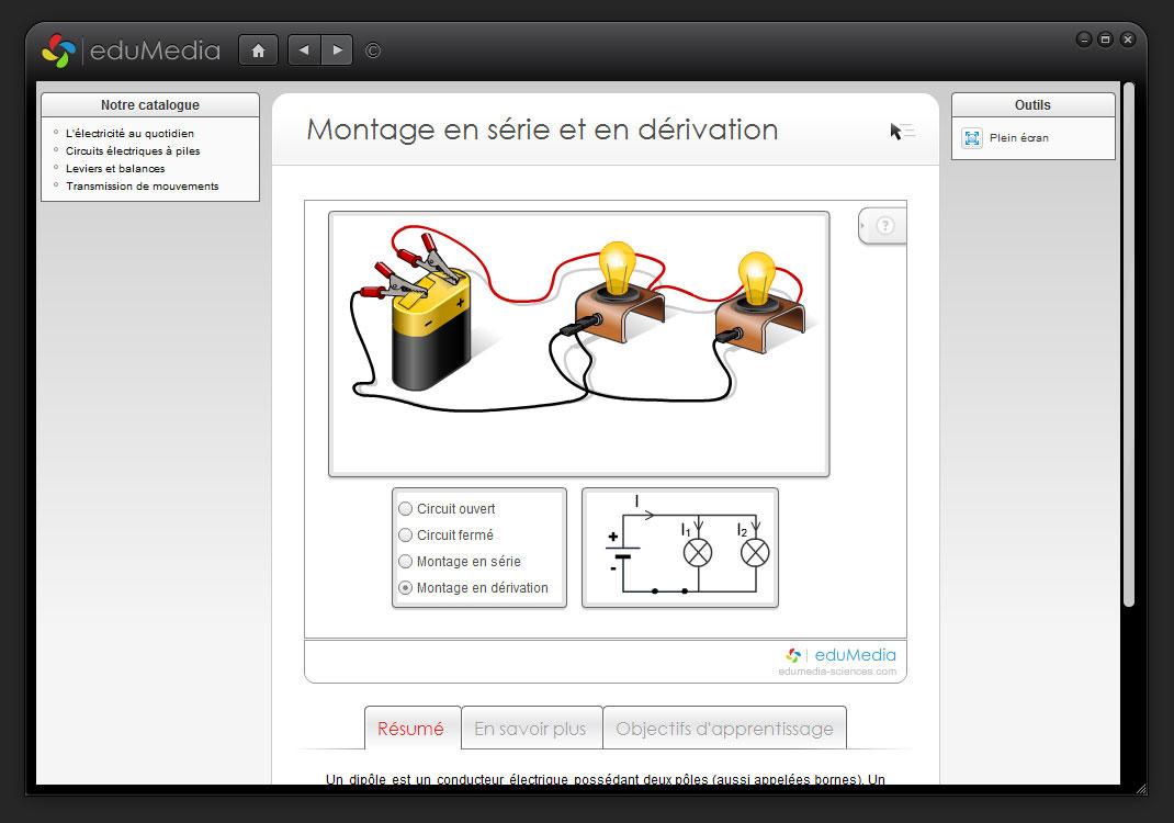 Animations interactives : Les objets techniques (CE2-CM1-CM2)
